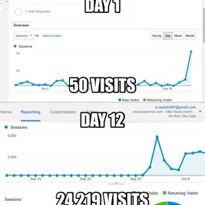 Viral Content Traffic